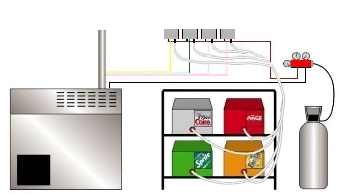 Soda Dispensers Kp Soda Bar System Oak Creek Wisconsin